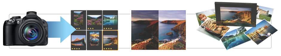 Corel AfterShot Pro - 写真ワークフロー